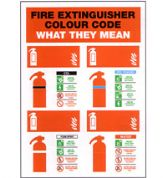 Fire Extinguisher Colour Code
